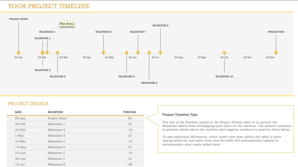 Project Management Timeline Template – Microsoft Excel