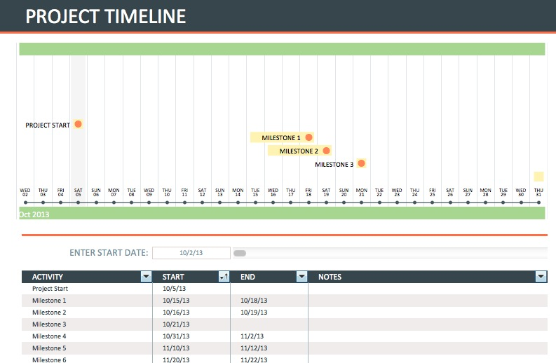 Download Project Timeline Template – Microsoft Excel | wikiDownload