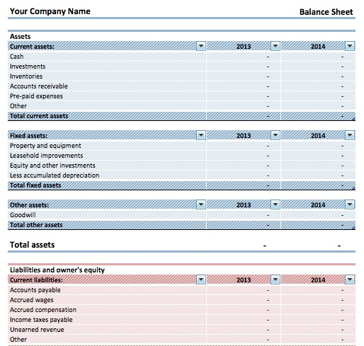 Great Simple Balance Sheet Template