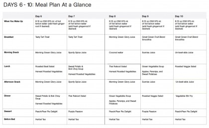 Download 10-Day Detox Diet Plan | Meal by Meal with Recipes wikiDownload
