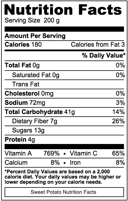 Download Sweet Potato Nutrition Facts Wikidownload