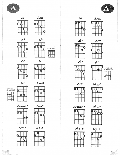 Download Mandolin Chord Chart : PDF wikiDownload