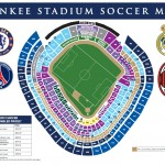 Yankee Stadium Interactive Chart Seating For Soccer Matches