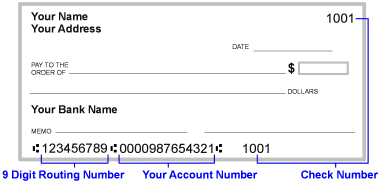 Routing and forex number